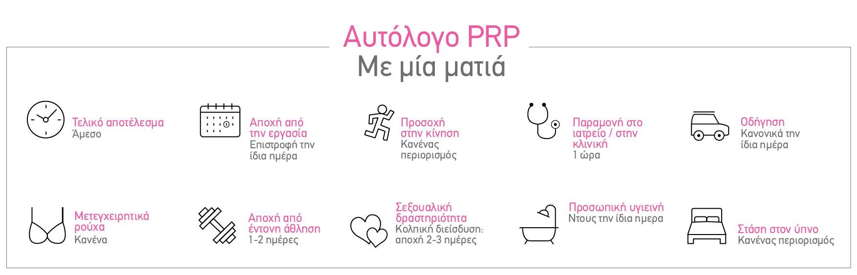 Αυτόλογο PRP