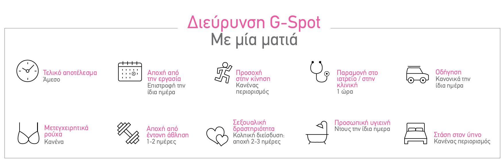 Διεύρυνση G-Spot