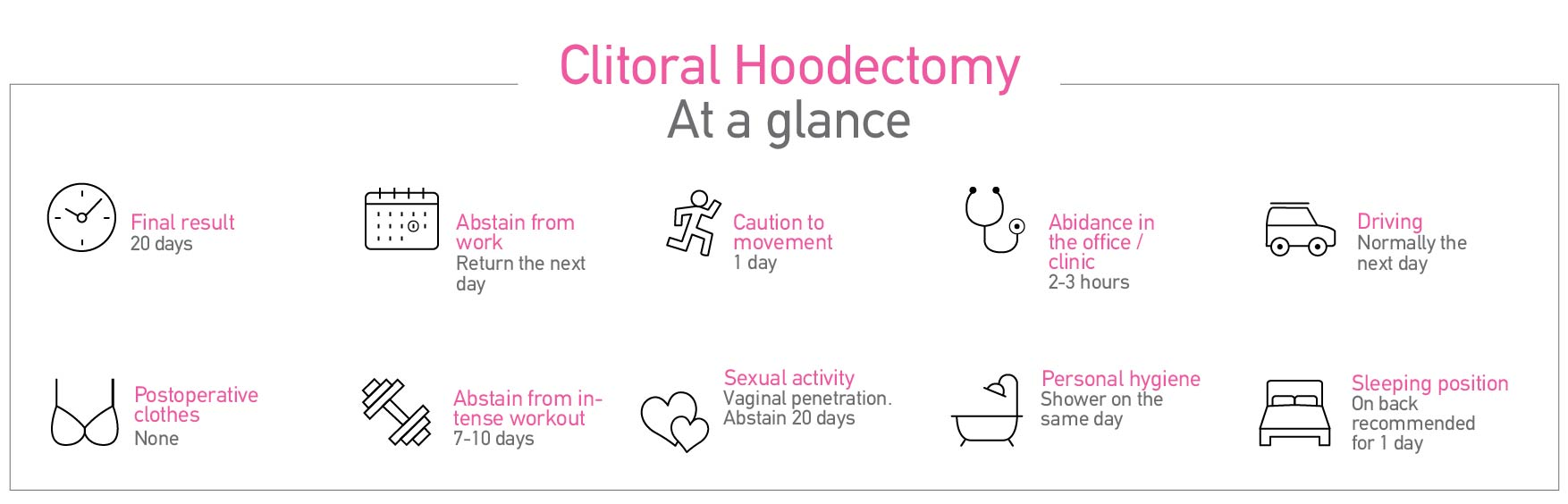 Clitoral Hoodectomy