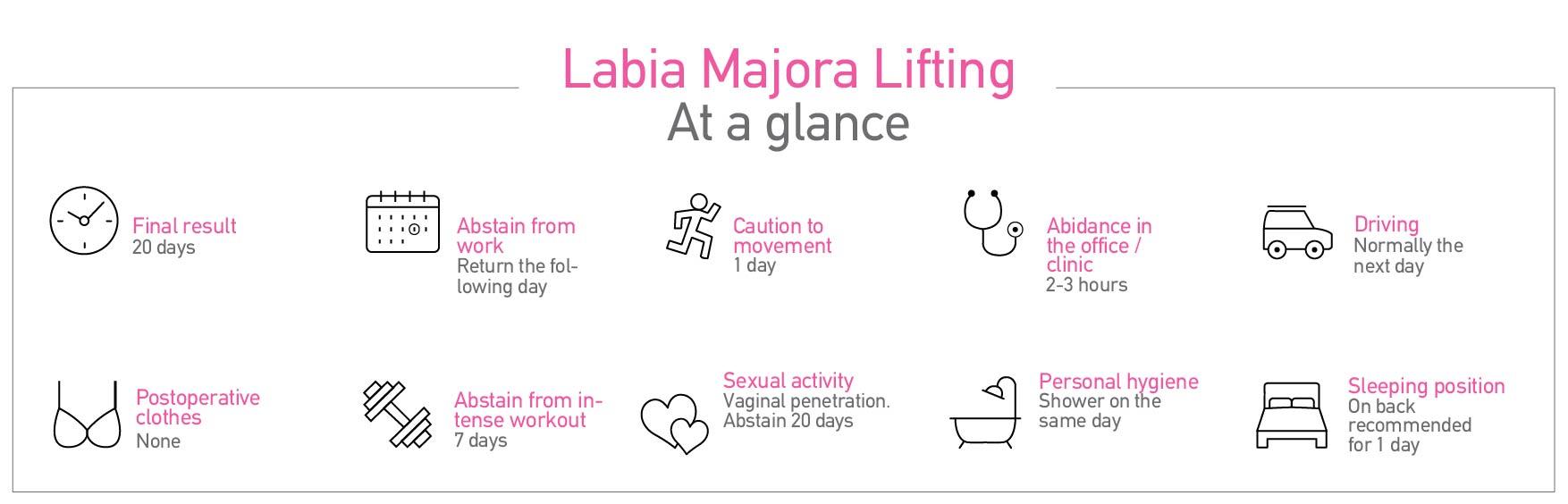 Labia Majora Lifting