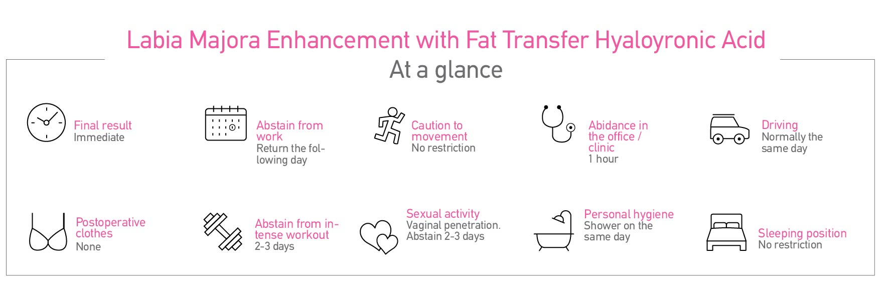 Labia Majora Enhancement with Fat transfer / Hyaluronic Acid