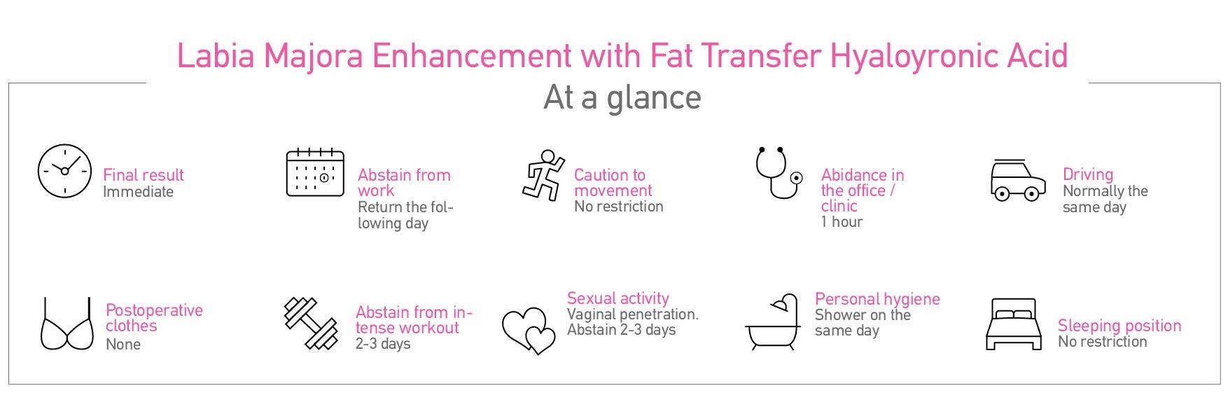 Labia Majora Enhancement with Fat transfer / Hyaluronic Acid