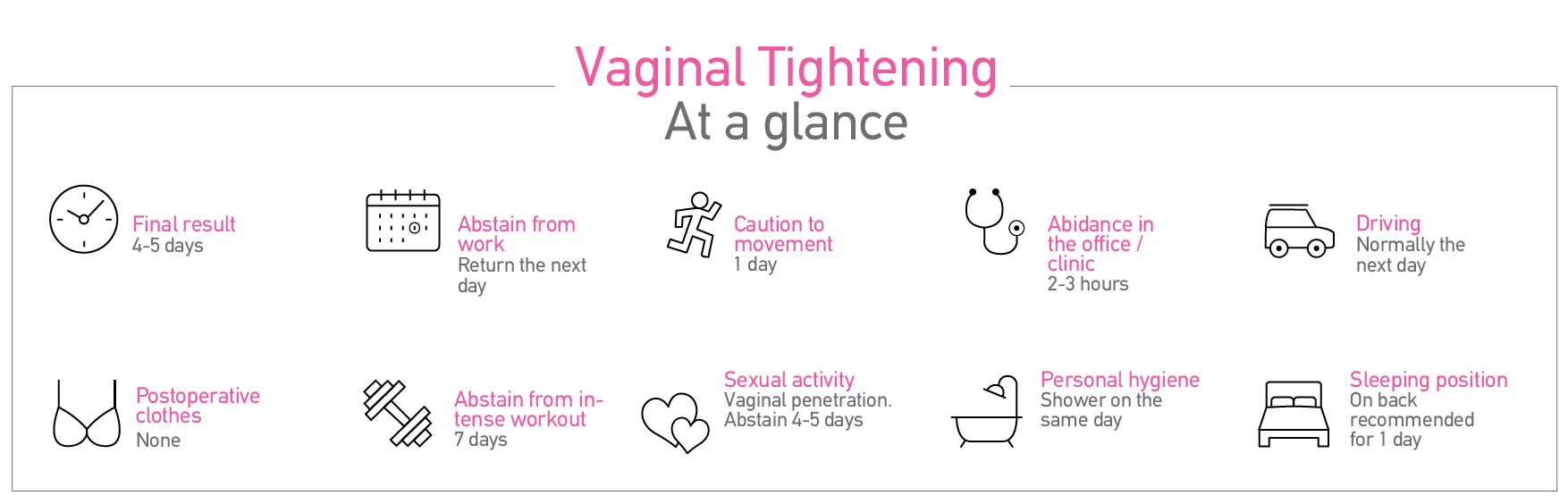 VAGINAL TIGHTENING