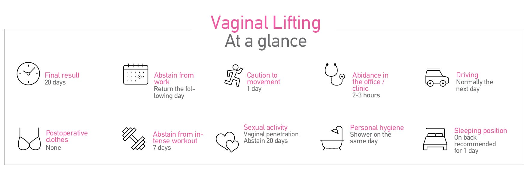 Vaginal Lifting